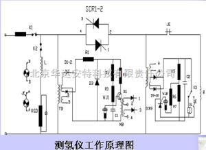 KO-III 甘油法普通型金属中扩散氢测定仪/45℃甘油法扩散氢测定仪/氢扩散测定仪/焊接测氢仪(普通型)产品图片