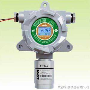 HCMOT-NH3 氨气检测仪产品图片