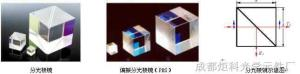 JUKA(11-02) 分光棱镜产品图片