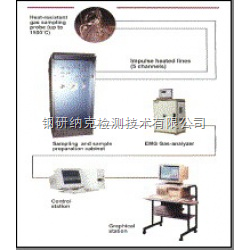 EMG-21 EMG-21飞行时间质谱仪,飞行时间质谱仪报价产品图片