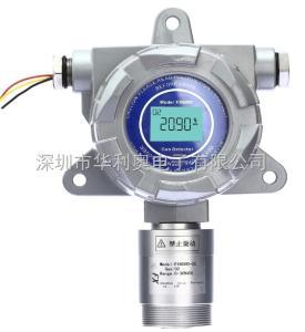 FX6000-O3 在線式臭氧濃度檢測儀